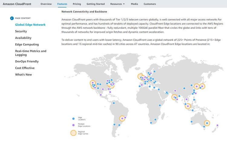 best-free-cdn-services-speed-up-wordpress-website amazon cloudfront